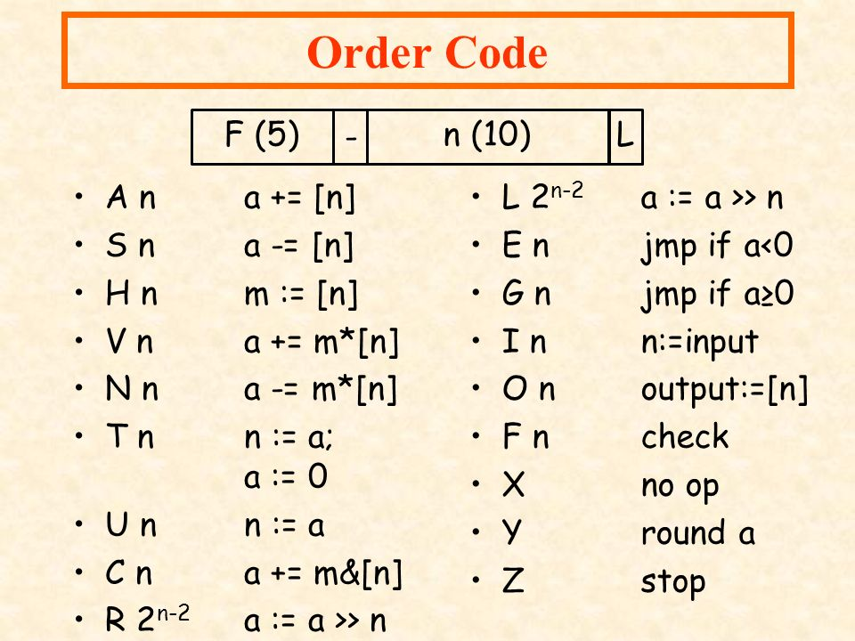 Order Code F (5) - n (10) L A n a += [n] S n a -= [n] H n m := [n]
